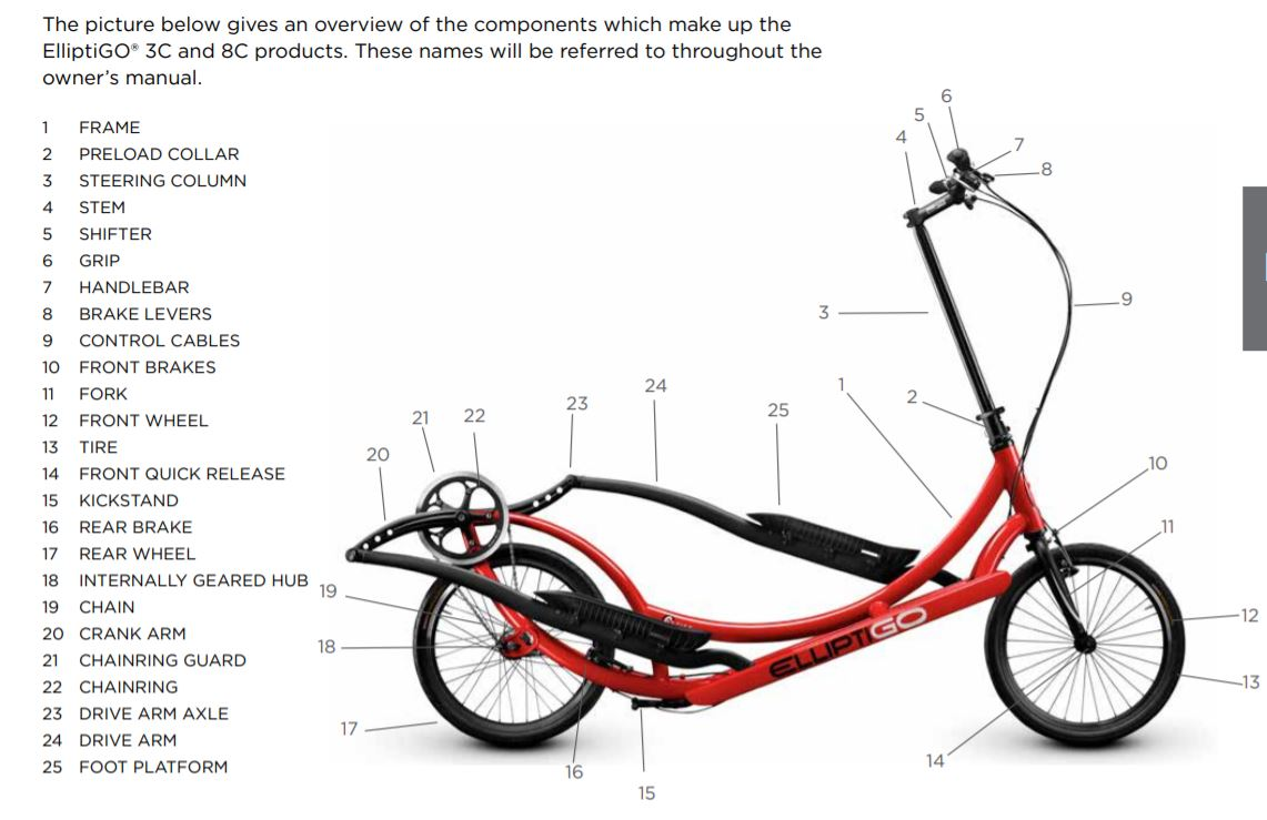 elliptigo 3C components diagram