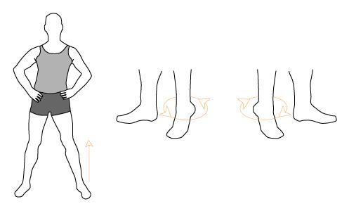 foot rotation