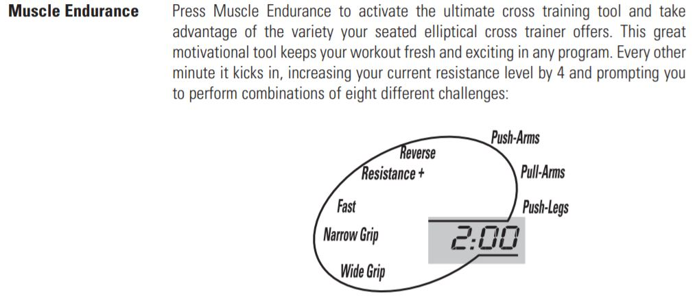 xr6000 workout boosters -Muscle Endurance
